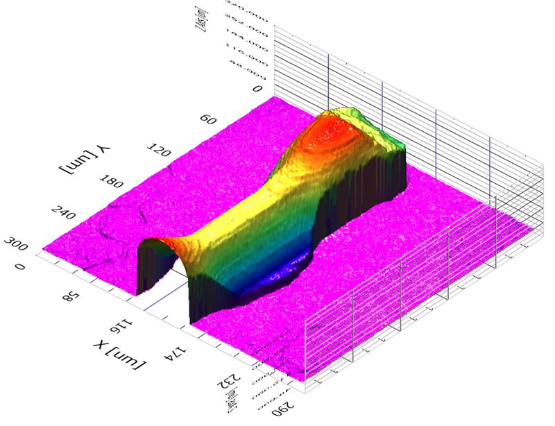 ウェッジボンディングの形状検査